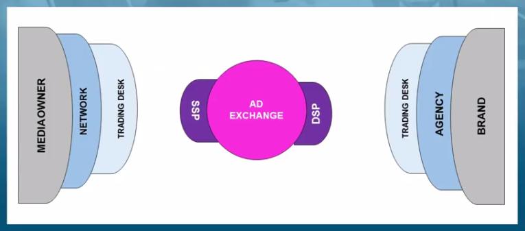 Aktien Chart Software - Options Trading Brokers Australia